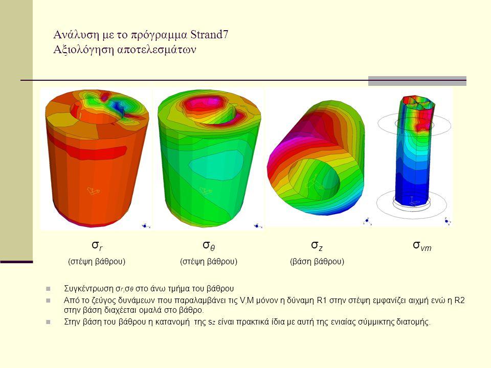Ανάλυση με το πρόγραμμα Strand7 Αξιολόγηση αποτελεσμάτων σ r (στέψη βάθρου) σ vm  Συγκέντρωση σ r,σ θ στο άνω τμήμα του βάθρου  Από το ζεύγος δυνάμε