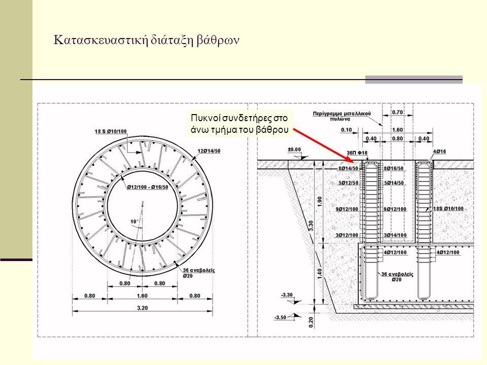 Κατασκευαστική διάταξη βάθρων Πυκνοί συνδετήρες στο άνω τμήμα του βάθρου