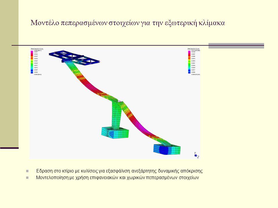 Μοντέλο πεπερασμένων στοιχείων για την εξωτερική κλίμακα  Εδραση στο κτίριο με κυλίσεις για εξασφάλιση ανεξάρτητης δυναμικής απόκρισης  Μοντελοποίησ