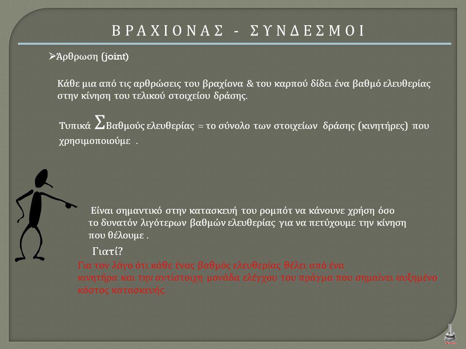 ΒΡΑΧΙΟΝΑΣ - ΣΥΝΔΕΣΜΟΙ Κάθε μια από τις αρθρώσεις του βραχίονα & του καρπού δίδει ένα βαθμό ελευθερίας στην κίνηση του τελικού στοιχείου δράσης.