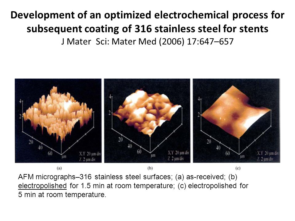 Development of an optimized electrochemical process for subsequent coating of 316 stainless steel for stents J Mater Sci: Mater Med (2006) 17:647–657 AFM micrographs–316 stainless steel surfaces; (a) as-received; (b) electropolished for 1.5 min at room temperature; (c) electropolished for 5 min at room temperature.