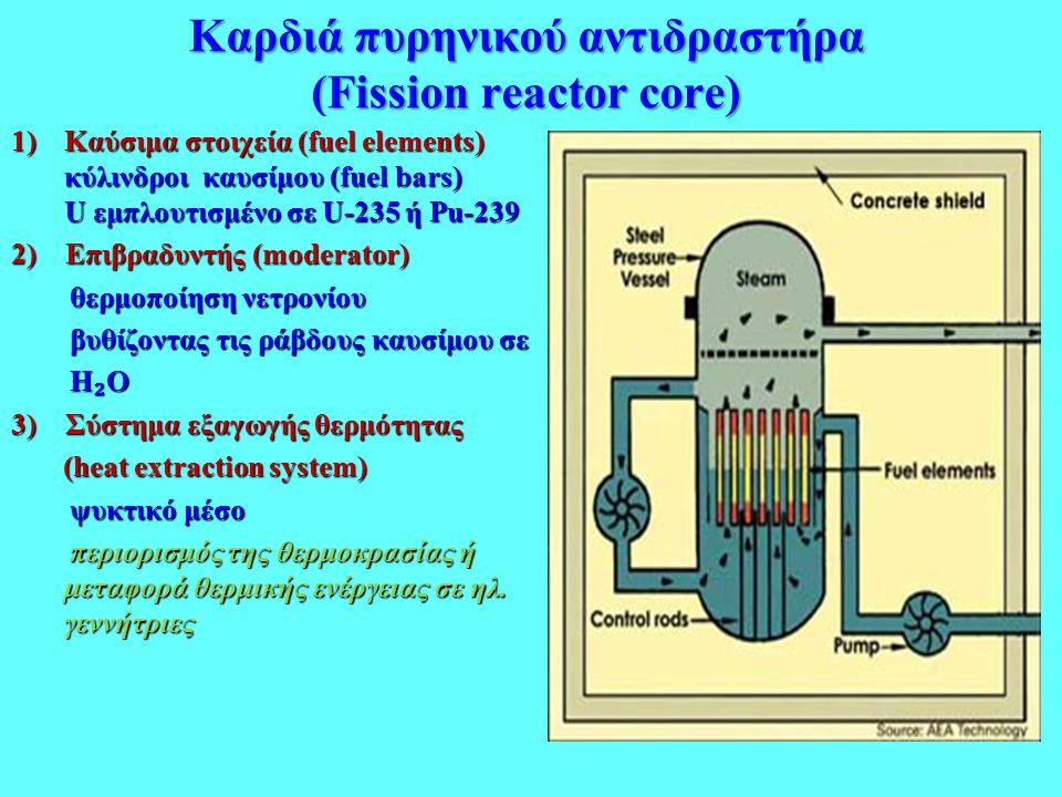 Καρδιά πυρηνικού αντιδραστήρα (Fission reactor core) 1)Καύσιμα στοιχεία (fuel elements) κύλινδροι καυσίμου (fuel bars) U εμπλουτισμένο σε U-235 ή Pu-2