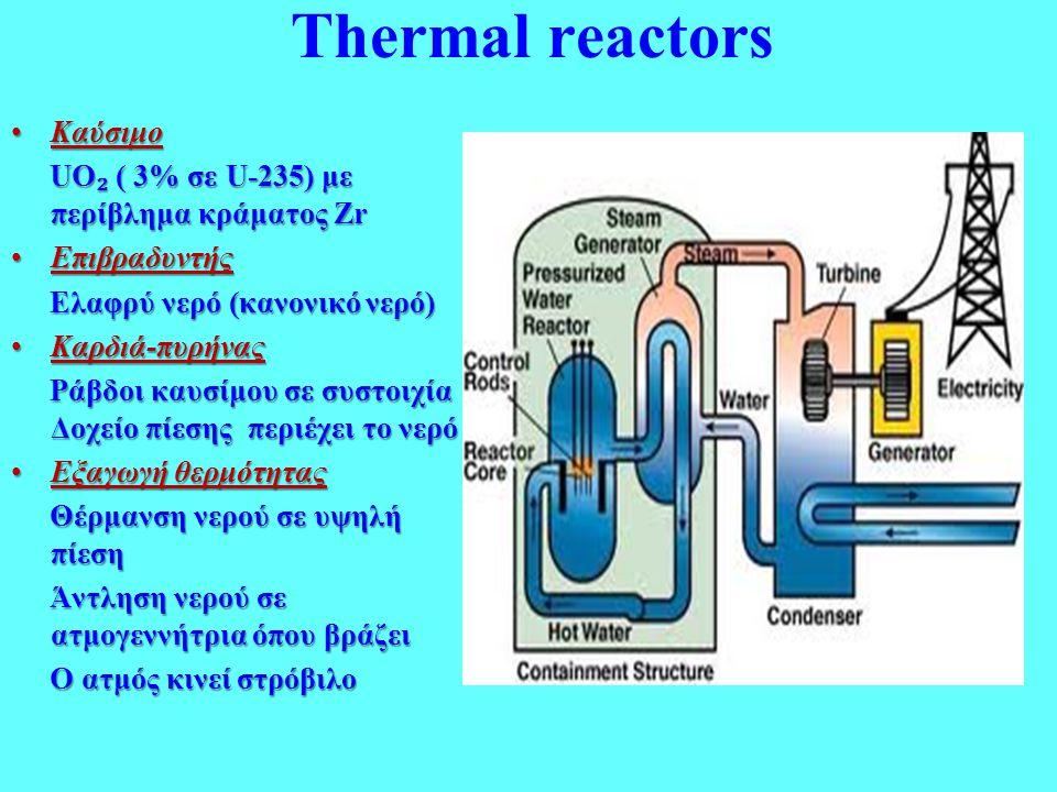 Thermal reactors •Kαύσιμο UO ₂ ( 3% σε U-235) με περίβλημα κράματος Zr UO ₂ ( 3% σε U-235) με περίβλημα κράματος Zr •Επιβραδυντής Ελαφρύ νερό (κανονικ