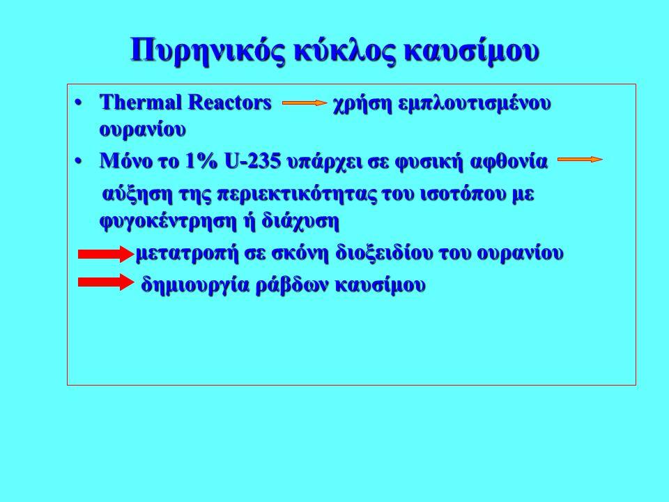 Πυρηνικός κύκλος καυσίμου •Thermal Reactors χρήση εμπλουτισμένου ουρανίου •Μόνο το 1% U-235 υπάρχει σε φυσική αφθονία αύξηση της περιεκτικότητας του ι