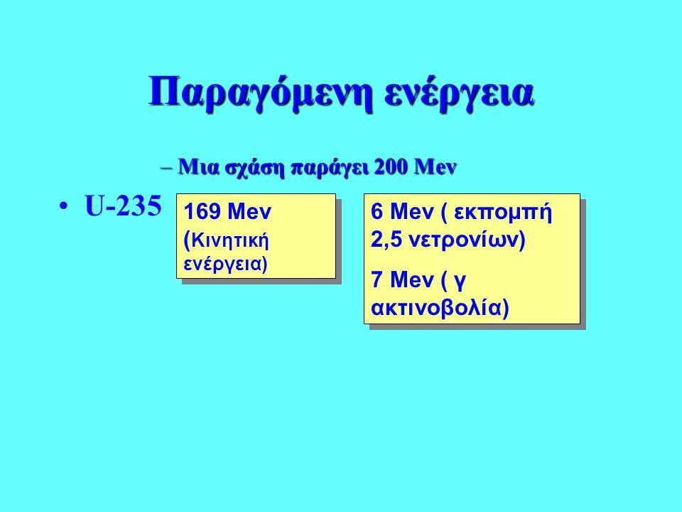 Παραγόμενη ενέργεια –Μια σχάση παράγει 200 Mev •U-235 169 Mev ( Κινητική ενέργεια) 6 Mev ( εκπομπή 2,5 νετρονίων) 7 Mev ( γ ακτινοβολία) 6 Mev ( εκπομ