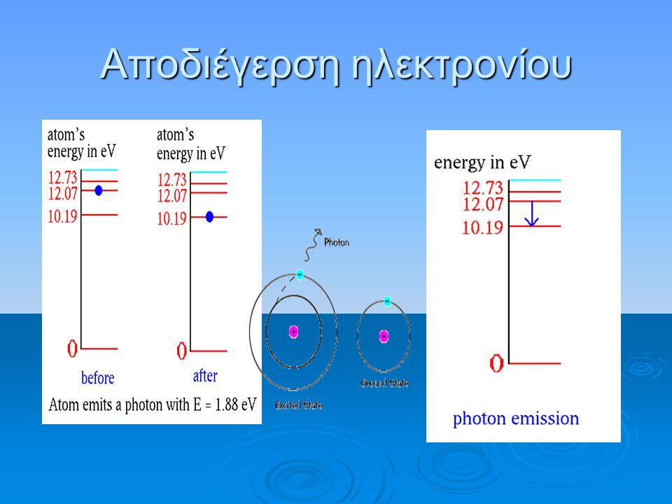 Διέγερση ηλεκτρονίου
