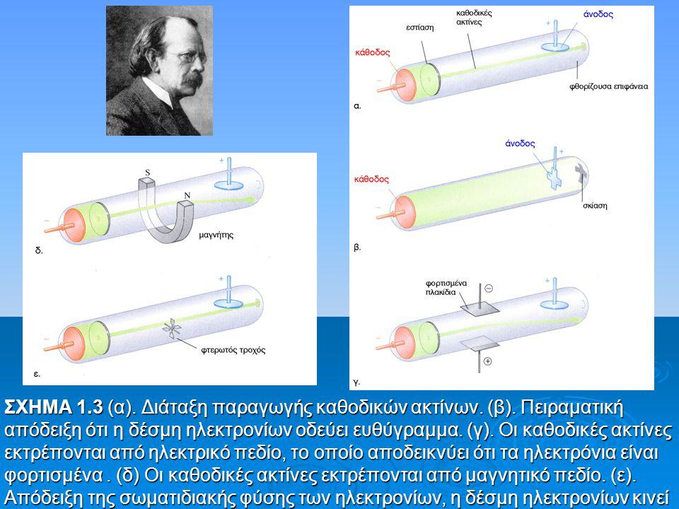 ΣΧΗΜΑ 1.2 Πειραματική διάταξη που χρησιμοποίησε ο Thomson για την ανακάλυψη του ηλεκτρονίου. κάθοδος άνοδος