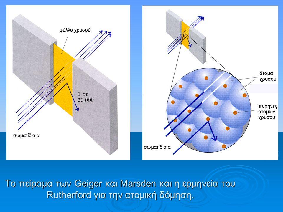 Διέλευση ενός σωματιδίου α από ένα άτομο του μοντέλου του Thomson. Οι σχετικές μάζες σωματιδίου άλφα και ηλεκτρονίου είναι 700:1.
