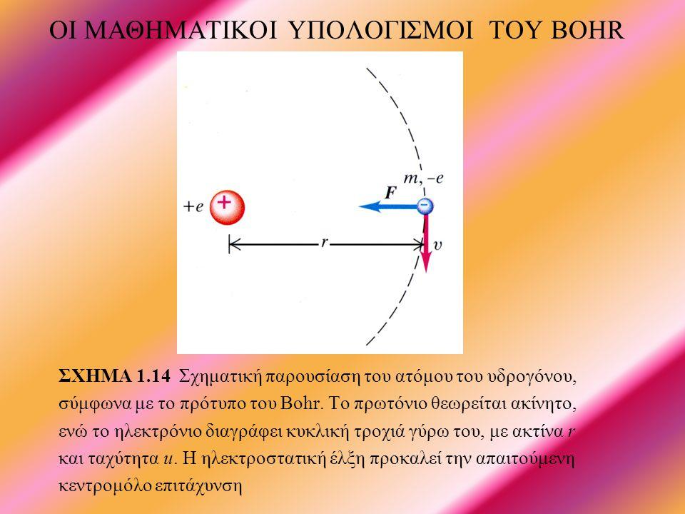 Να υπολογιστεί η ενέργεια ιοντισμού του ατόμου του υδρογόνου με βάση τη θεωρία του Bohr.