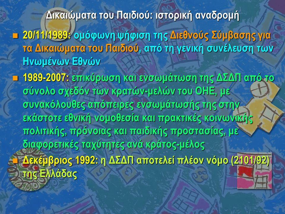 Συνήγορος του Παιδιού  Ιούλιος 2003: έναρξη λειτουργίας του Κύκλου Δικαιωμάτων του Παιδιού, στην Ανεξάρτητη Αρχή Συνήγορος του Πολίτη, ως φορέα υλοποίησης του διεθνώς αναγνωρισμένου θεσμού του Συνηγόρου του Παιδιού στην Ελλάδα, βάσει του Νόμου 3094/2003  Αποστολή του: η « προάσπιση και προαγωγή των Δικαιωμάτων του Παιδιού»  Λειτουργεί στο πρότυπο του διεθνώς καταξιωμένου θεσμού « Συνήγορος του Παιδιού ».