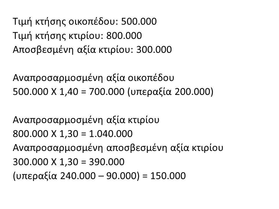 Τιμή κτήσης οικοπέδου: 500.000 Τιμή κτήσης κτιρίου: 800.000 Αποσβεσμένη αξία κτιρίου: 300.000 Αναπροσαρμοσμένη αξία οικοπέδου 500.000 Χ 1,40 = 700.000 (υπεραξία 200.000) Αναπροσαρμοσμένη αξία κτιρίου 800.000 Χ 1,30 = 1.040.000 Αναπροσαρμοσμένη αποσβεσμένη αξία κτιρίου 300.000 Χ 1,30 = 390.000 (υπεραξία 240.000 – 90.000) = 150.000