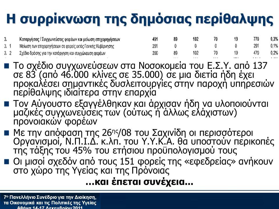7 ο Πανελλήνιο Συνέδριο για την Διοίκηση, τα Οικονομικά και τις Πολιτικές της Υγείας Αθήνα 14-17 Δεκεμβρίου 2011 Η συρρίκνωση της δημόσιας περίθαλψης Το σχέδιο συγχωνεύσεων στα Νοσοκομεία του Ε.Σ.Υ.
