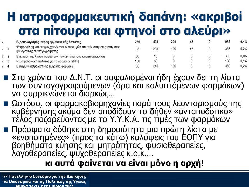 7 ο Πανελλήνιο Συνέδριο για την Διοίκηση, τα Οικονομικά και τις Πολιτικές της Υγείας Αθήνα 14-17 Δεκεμβρίου 2011 Η ιατροφαρμακευτική δαπάνη: «ακριβοί στα πίτουρα και φτηνοί στο αλεύρι» Στα χρόνια του Δ.Ν.Τ.