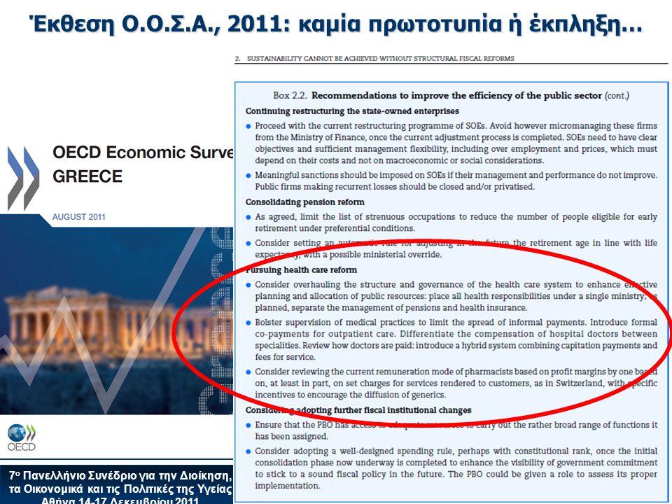 7 ο Πανελλήνιο Συνέδριο για την Διοίκηση, τα Οικονομικά και τις Πολιτικές της Υγείας Αθήνα 14-17 Δεκεμβρίου 2011 Έκθεση Ο.Ο.Σ.Α., 2011: καμία πρωτοτυπία ή έκπληξη…