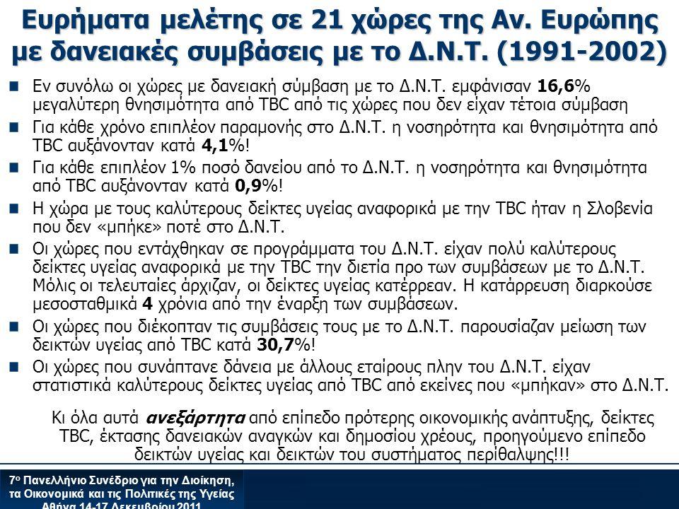 7 ο Πανελλήνιο Συνέδριο για την Διοίκηση, τα Οικονομικά και τις Πολιτικές της Υγείας Αθήνα 14-17 Δεκεμβρίου 2011 Ευρήματα μελέτης σε 21 χώρες της Αν.
