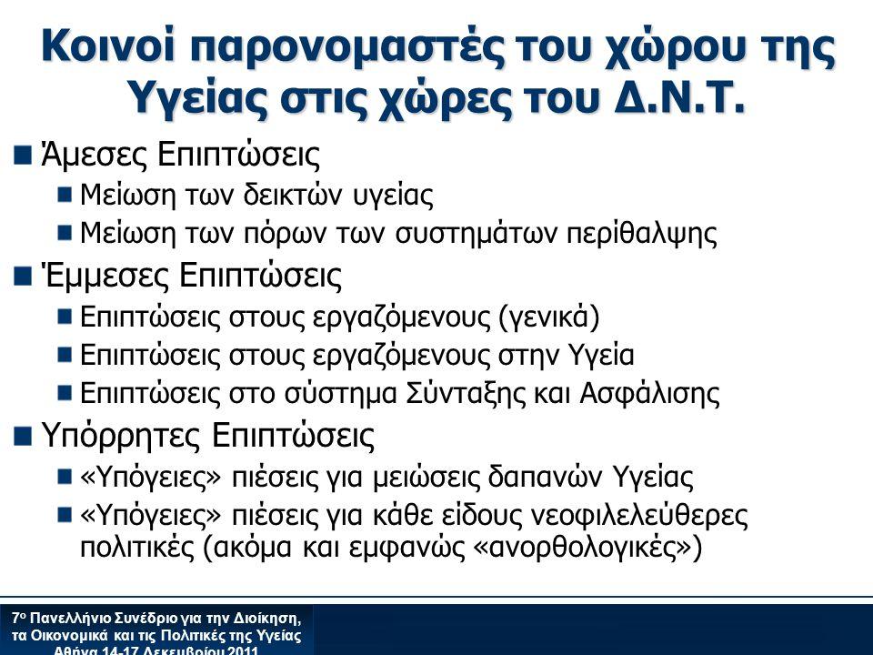 7 ο Πανελλήνιο Συνέδριο για την Διοίκηση, τα Οικονομικά και τις Πολιτικές της Υγείας Αθήνα 14-17 Δεκεμβρίου 2011 Άμεσες Επιπτώσεις (1) Πτώση δεικτών υγείας Περισσότερο αναμένονται να αυξηθεί η θνησιμότητα από: Καρδιαγγειακά νοσήματα Κακοήθεις Νεοπλασίες Διαταραχές σχετιζόμενες με τη χρήση αλκοόλ Λοιμώδη νοσήματα σχετιζόμενα με την φτώχια και τον κοινωνικό αποκλεισμό Αυτοκτονίες και Ανθρωποκτονίες Περισσότερο αναμένεται να αυξηθούν τα παραπάνω σε περιόδους αστάθειας και κοινωνικής ανασφάλειας!!.