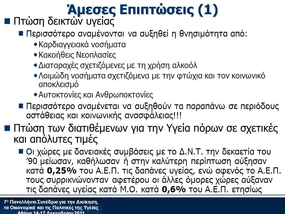 7 ο Πανελλήνιο Συνέδριο για την Διοίκηση, τα Οικονομικά και τις Πολιτικές της Υγείας Αθήνα 14-17 Δεκεμβρίου 2011 Εξέλιξη δαπανών Υγείας και Εκπαίδευσης σε αναπτυσσόμενες χώρες με σύμβαση με το Δ.Ν.Τ.