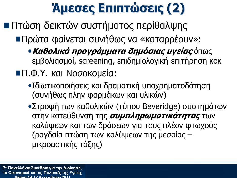 7 ο Πανελλήνιο Συνέδριο για την Διοίκηση, τα Οικονομικά και τις Πολιτικές της Υγείας Αθήνα 14-17 Δεκεμβρίου 2011 Άμεσες Επιπτώσεις (2) Πτώση δεικτών συστήματος περίθαλψης Πρώτα φαίνεται συνήθως να «καταρρέουν»: Καθολικά προγράμματα δημόσιας υγείας όπως εμβολιασμοί, screening, επιδημιολογική επιτήρηση κοκ Π.Φ.Υ.