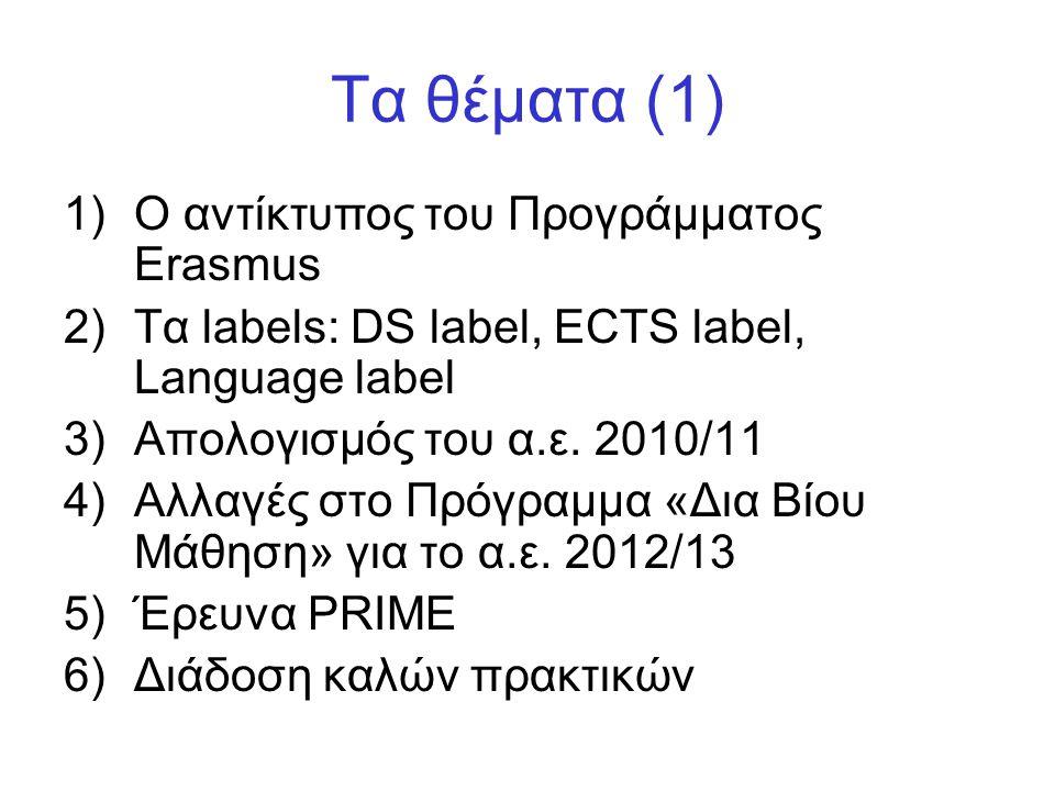 Τα θέματα (2) 7)Πρότυπο ποιότητας (ISO) 8)Κεντρικές Δράσεις 9)Erasmus Intensive Language Courses 10)Προπαρασκευαστικές Επισκέψεις 11)Εορτασμός των 25 χρόνων Erasmus 12)Το νέο πρόγραμμα «Erasmus για όλους», 2014-2020