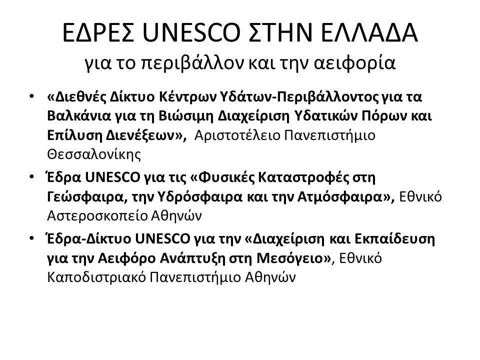 ΕΔΡΕΣ UNESCO ΣΤΗΝ ΕΛΛΑΔΑ για το περιβάλλον και την αειφορία • «Διεθνές Δίκτυο Κέντρων Υδάτων-Περιβάλλοντος για τα Βαλκάνια για τη Βιώσιμη Διαχείριση Υ