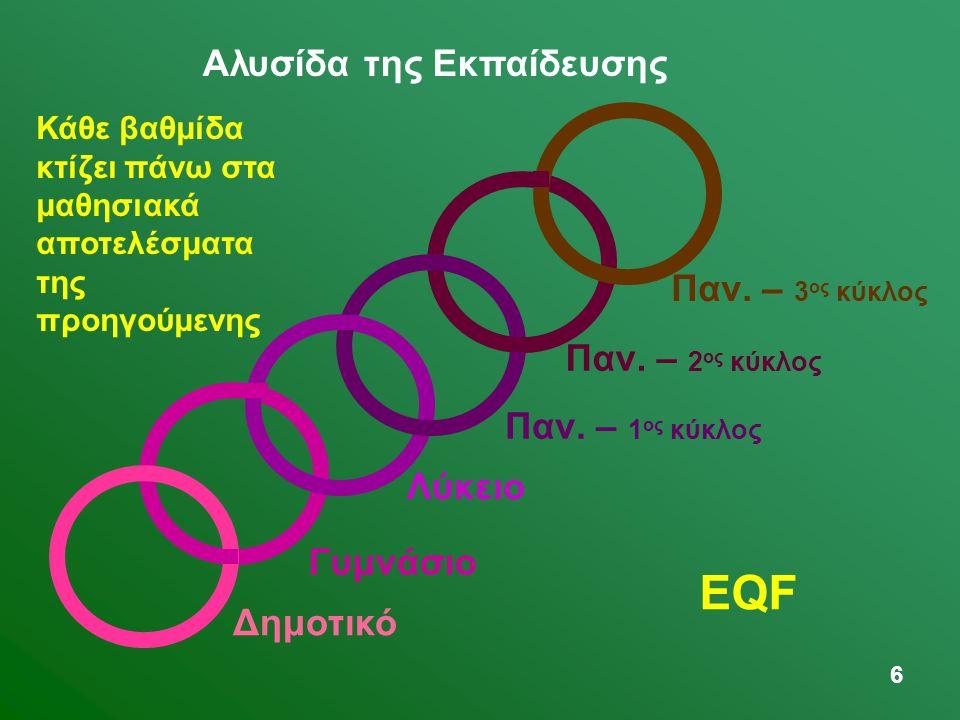 6 Αλυσίδα της Εκπαίδευσης Δημοτικό Γυμνάσιο Λύκειο Παν. – 1 ος κύκλος Παν. – 2 ος κύκλος Παν. – 3 ος κύκλος Κάθε βαθμίδα κτίζει πάνω στα μαθησιακά απο