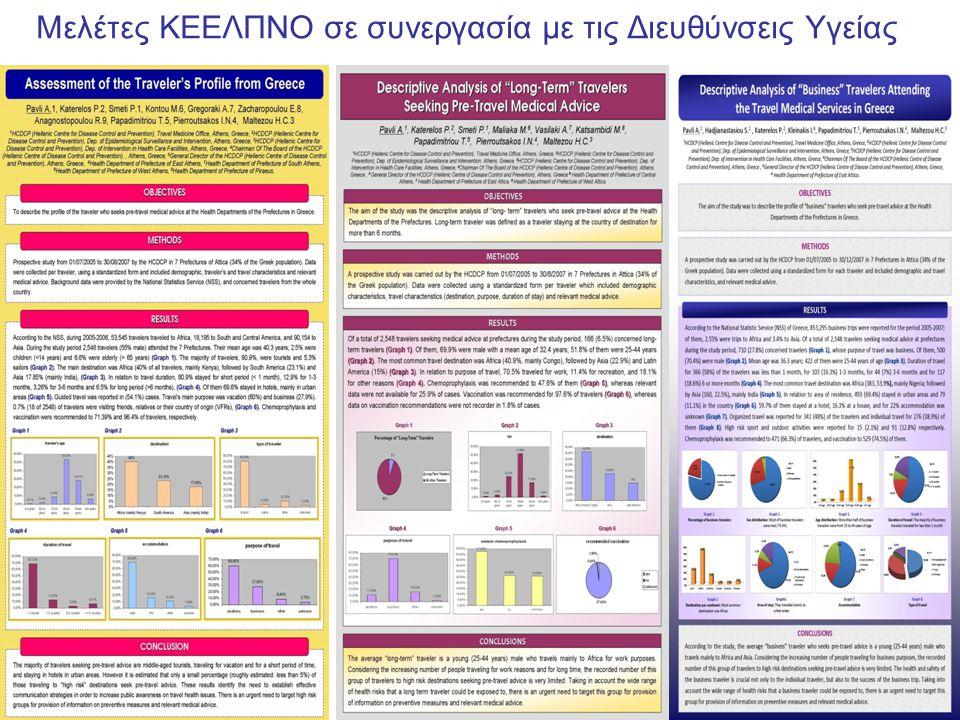Μελέτες ΚΕΕΛΠΝΟ σε συνεργασία με τις Διευθύνσεις Υγείας