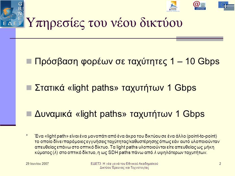 29 Ιουνίου 2007 2 Υπηρεσίες του νέου δικτύου  Πρόσβαση φορέων σε ταχύτητες 1 – 10 Gbps  Στατικά «light paths» ταχυτήτων 1 Gbps  Δυναμικά «light paths» ταχυτήτων 1 Gbps *Ένα «light path» είναι ένα μονοπάτι από ένα άκρο του δικτύου σε ένα άλλο (point-to-point) το οποίο δίνει παρόμοιες εγγυήσεις ταχύτητας/καθυστέρησης όπως εάν αυτό υλοποιούνταν απευθείας επάνω στο οπτικό δίκτυο.