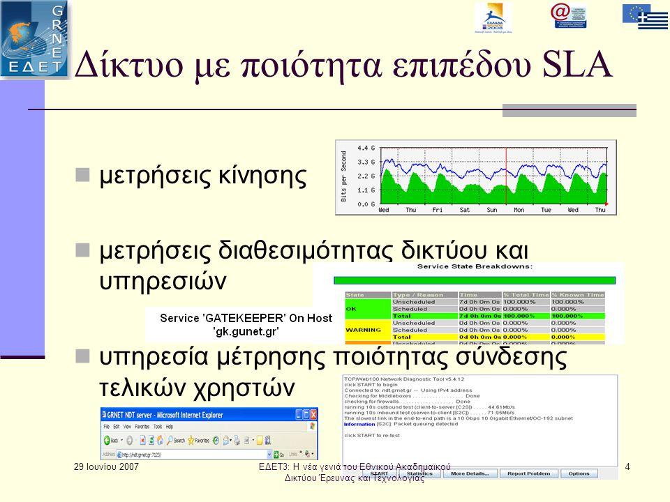 29 Ιουνίου 2007 5 ΕΔΕΤ: ένα ανοικτό δίκτυο......που μπορείτε να δείτε στο http://netmon.grnet.gr/ ΕΔΕΤ3: Η νέα γενιά του Εθνικού Ακαδημαϊκού Δικτύου Έρευνας και Τεχνολογίας