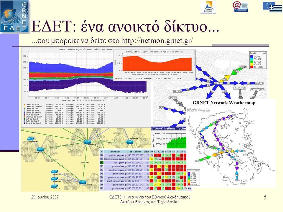 29 Ιουνίου 2007 6 Υπηρεσίες προστιθέμενης αξίας  Καλλιεργούν πολλαπλασιαστικά φαινόμενα που αυξάνουν εκθετικά την αξία του δικτύου  Συντηρούν και καλλιεργούν την αίσθηση και την ουσιαστική λειτουργία μιας «κοινότητας»  Αξιοποιούν περισσότερο το δίκτυο, με καινοτομικό τρόπο  Γενικός κανόνας: το ΕΔΕΤ συνεισφέρει την κεντρική υποδομή και τα ιδρύματα συνεισφέρουν περιεχόμενο και χρήστες ΕΔΕΤ3: Η νέα γενιά του Εθνικού Ακαδημαϊκού Δικτύου Έρευνας και Τεχνολογίας