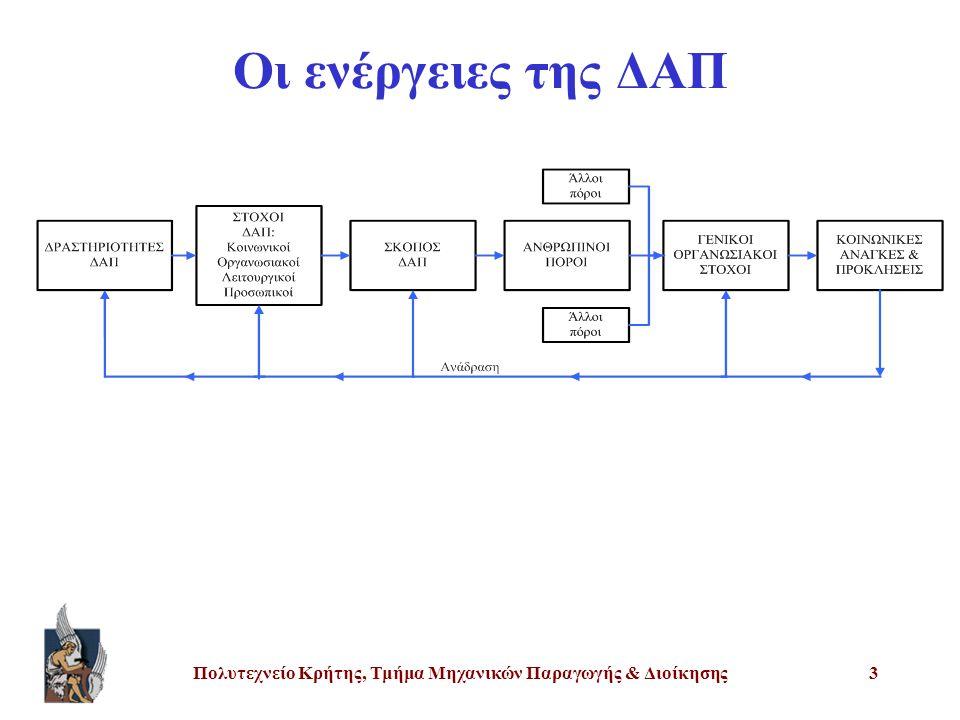 Πολυτεχνείο Κρήτης, Τμήμα Μηχανικών Παραγωγής & Διοίκησης3 Οι ενέργειες της ΔΑΠ