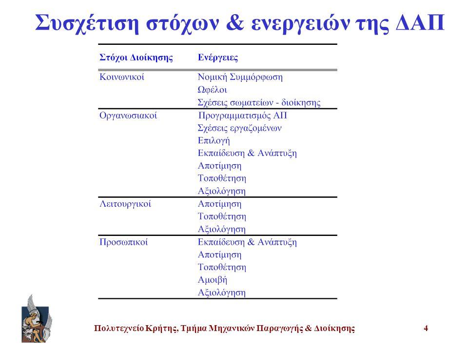Πολυτεχνείο Κρήτης, Τμήμα Μηχανικών Παραγωγής & Διοίκησης4 Συσχέτιση στόχων & ενεργειών της ΔΑΠ