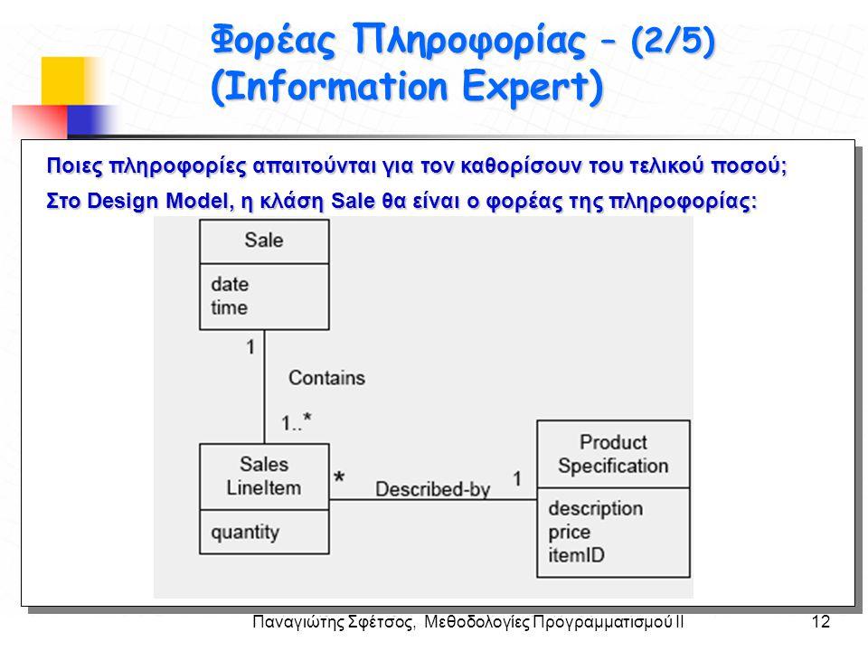 Παναγιώτης Σφέτσος, Μεθοδολογίες Προγραμματισμού ΙΙ12 Στόχοι Ποιες πληροφορίες απαιτούνται για τον καθορίσουν του τελικού ποσού; Στο Design Model, η κ