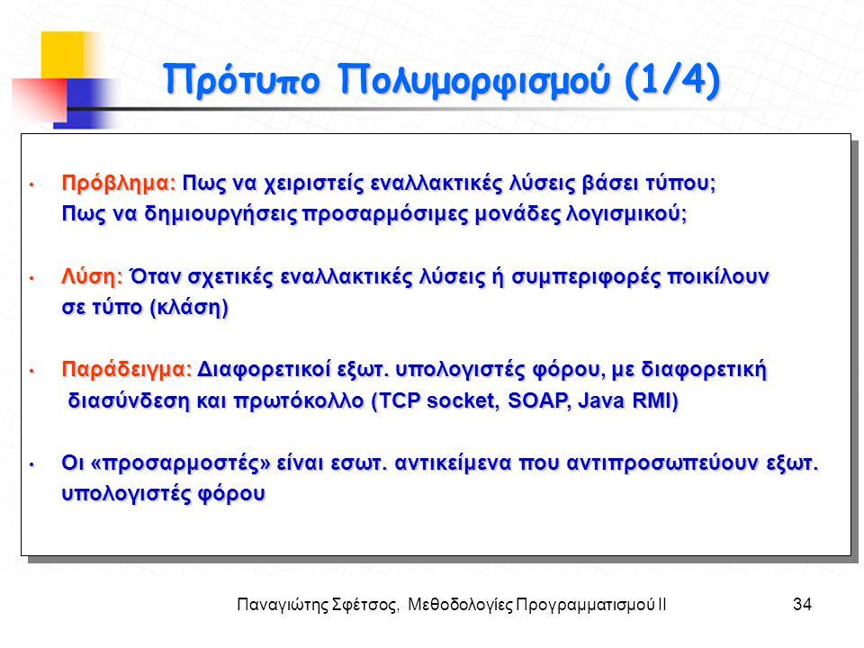 Παναγιώτης Σφέτσος, Μεθοδολογίες Προγραμματισμού ΙΙ34 Στόχοι Πρότυπο Πολυμορφισμού (1/4) • Πρόβλημα: Πως να χειριστείς εναλλακτικές λύσεις βάσει τύπου