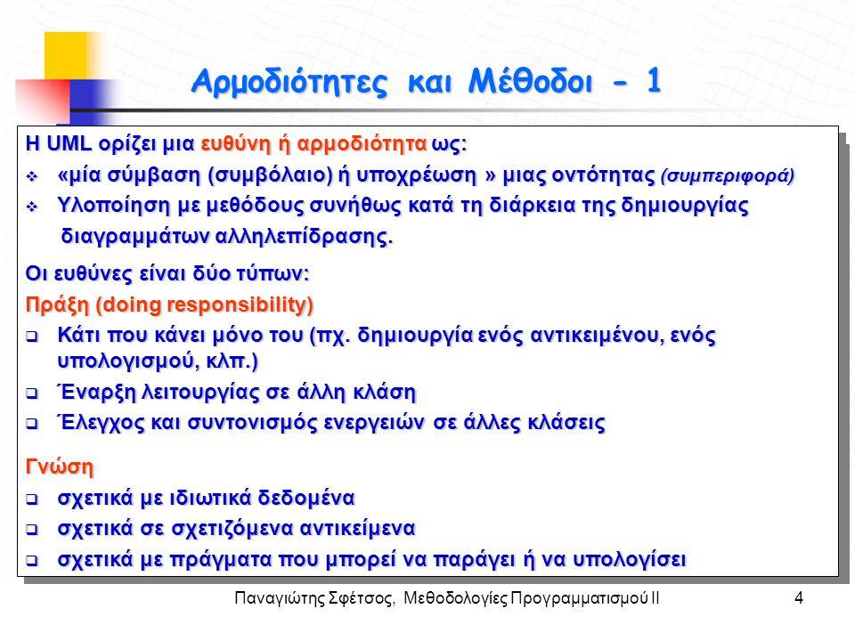 Παναγιώτης Σφέτσος, Μεθοδολογίες Προγραμματισμού ΙΙ4 Στόχοι Αρμοδιότητες και Μέθοδοι - 1 Η UML ορίζει μια ευθύνη ή αρμοδιότητα ως:  «μία σύμβαση (συμ