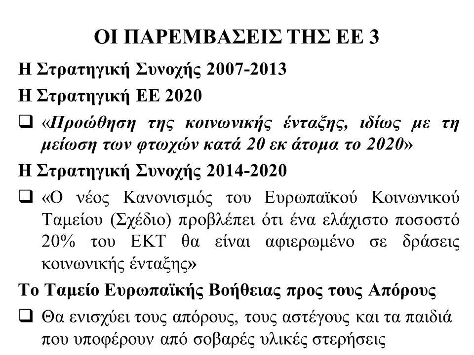 ΟΙ ΠΑΡΕΜΒΑΣΕΙΣ ΤΗΣ ΕΕ 3 Η Στρατηγική Συνοχής 2007-2013 Η Στρατηγική ΕΕ 2020  «Προώθηση της κοινωνικής ένταξης, ιδίως με τη μείωση των φτωχών κατά 20