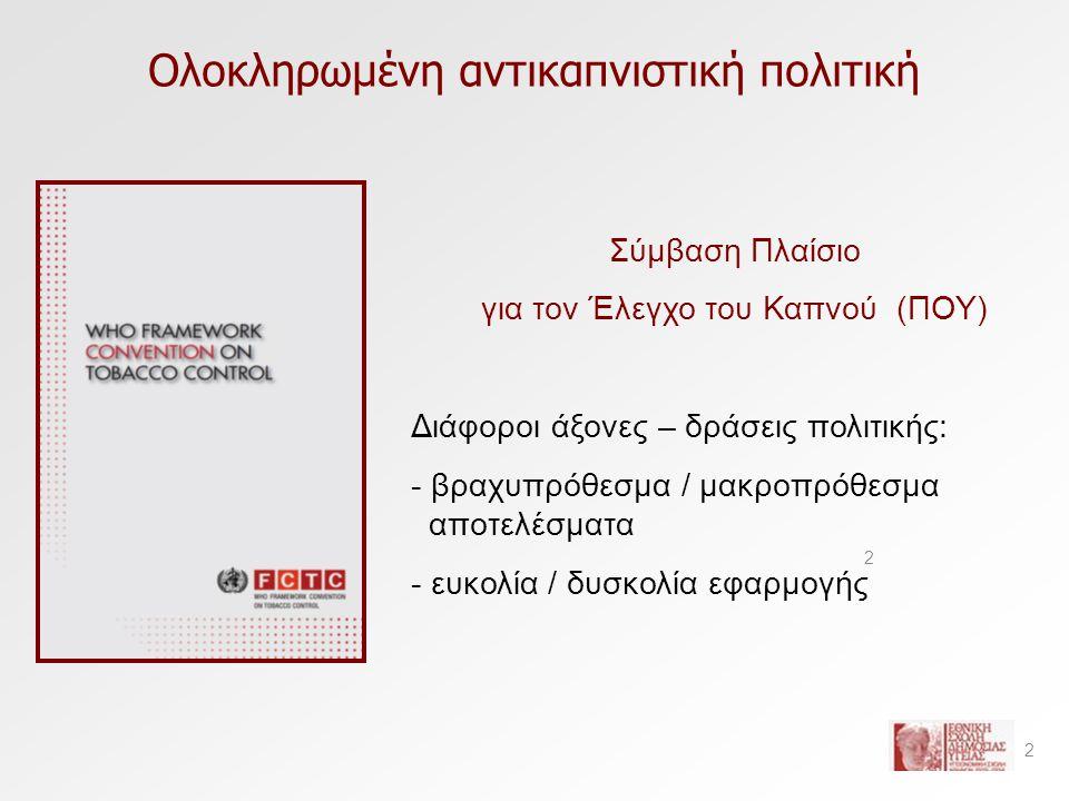 Ολοκληρωμένη αντικαπνιστική πολιτική 3 Μέτρα για τη μείωση της ζήτησης Μέτρα για τη μείωση της προσφοράς Τιμή και φορολογία