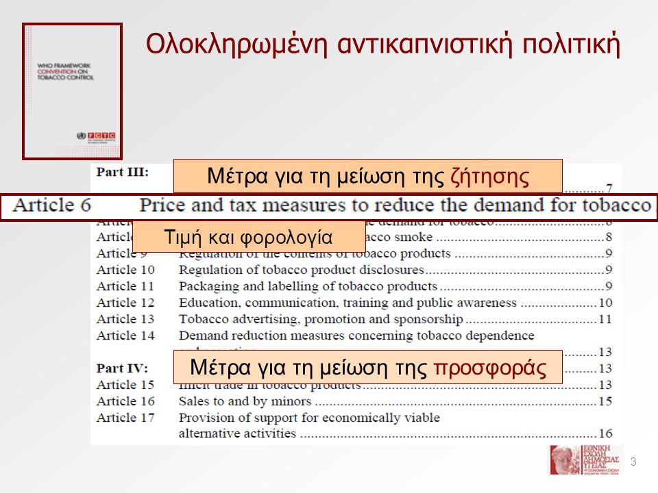 Τα τεκμήρια 4 1.Harvard School of Public Health 2.Hellenic Cancer Society 3.University of Illinois 4.University of Pireaus 5.National School of Public Health 2011: αύξηση φόρου τσιγάρων σε σύγκριση με 2010: - 16% μείωση της κατά κεφαλή κατανάλωσης τσιγάρων - 558 εκ.