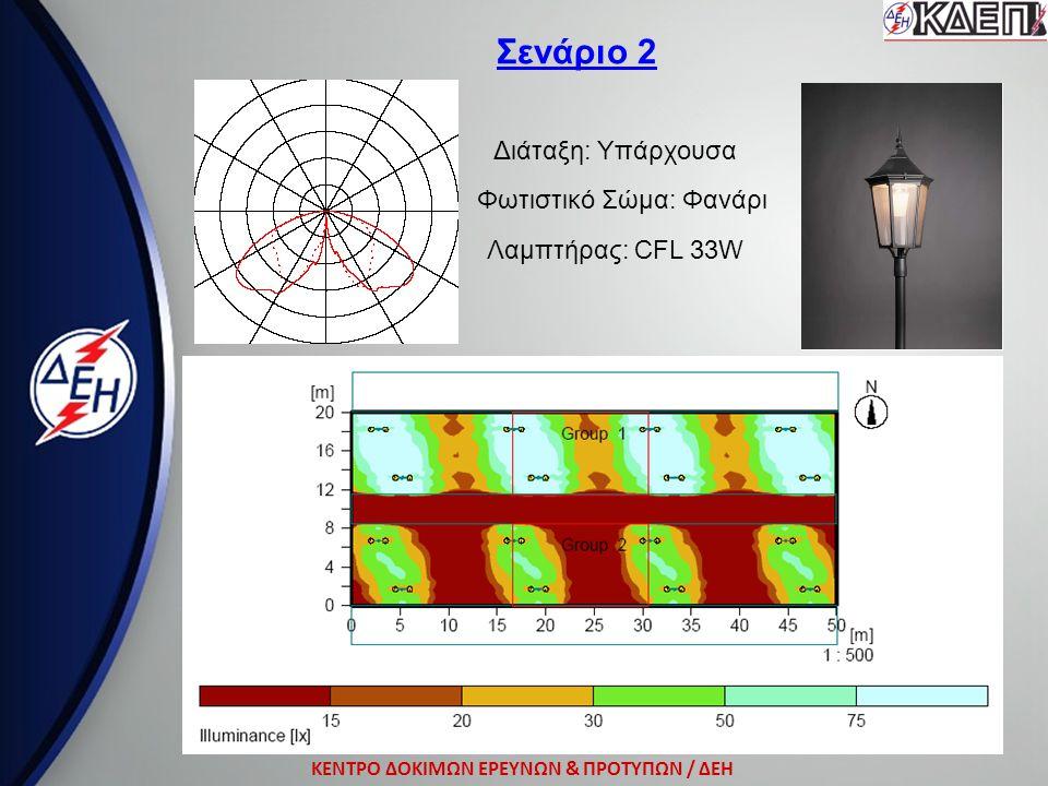 ΚΕΝΤΡΟ ΔΟΚΙΜΩΝ ΕΡΕΥΝΩΝ & ΠΡΟΤΥΠΩΝ / ΔΕΗ Σενάριο 2 Διάταξη: Υπάρχουσα Φωτιστικό Σώμα: Φανάρι Λαμπτήρας: CFL 33W