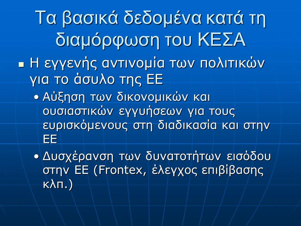 Τα βασικά δεδομένα κατά τη διαμόρφωση του ΚΕΣΑ  Η εγγενής αντινομία των πολιτικών για το άσυλο της ΕΕ •Αύξηση των δικονομικών και ουσιαστικών εγγυήσεων για τους ευρισκόμενους στη διαδικασία και στην ΕΕ •Δυσχέρανση των δυνατοτήτων εισόδου στην ΕΕ (Frontex, έλεγχος επιβίβασης κλπ.)