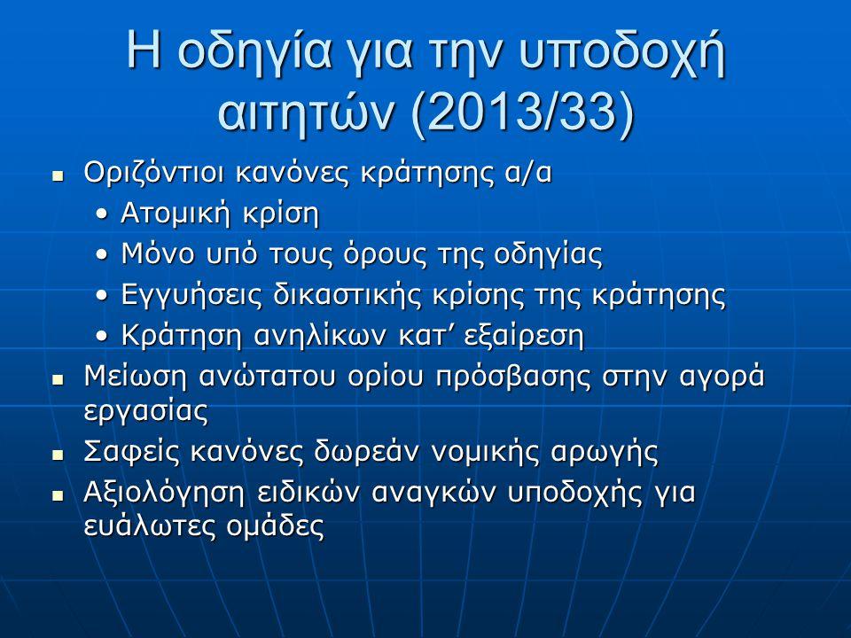 Η οδηγία για την υποδοχή αιτητών (2013/33)  Οριζόντιοι κανόνες κράτησης α/α •Ατομική κρίση •Μόνο υπό τους όρους της οδηγίας •Εγγυήσεις δικαστικής κρίσης της κράτησης •Κράτηση ανηλίκων κατ' εξαίρεση  Μείωση ανώτατου ορίου πρόσβασης στην αγορά εργασίας  Σαφείς κανόνες δωρεάν νομικής αρωγής  Αξιολόγηση ειδικών αναγκών υποδοχής για ευάλωτες ομάδες