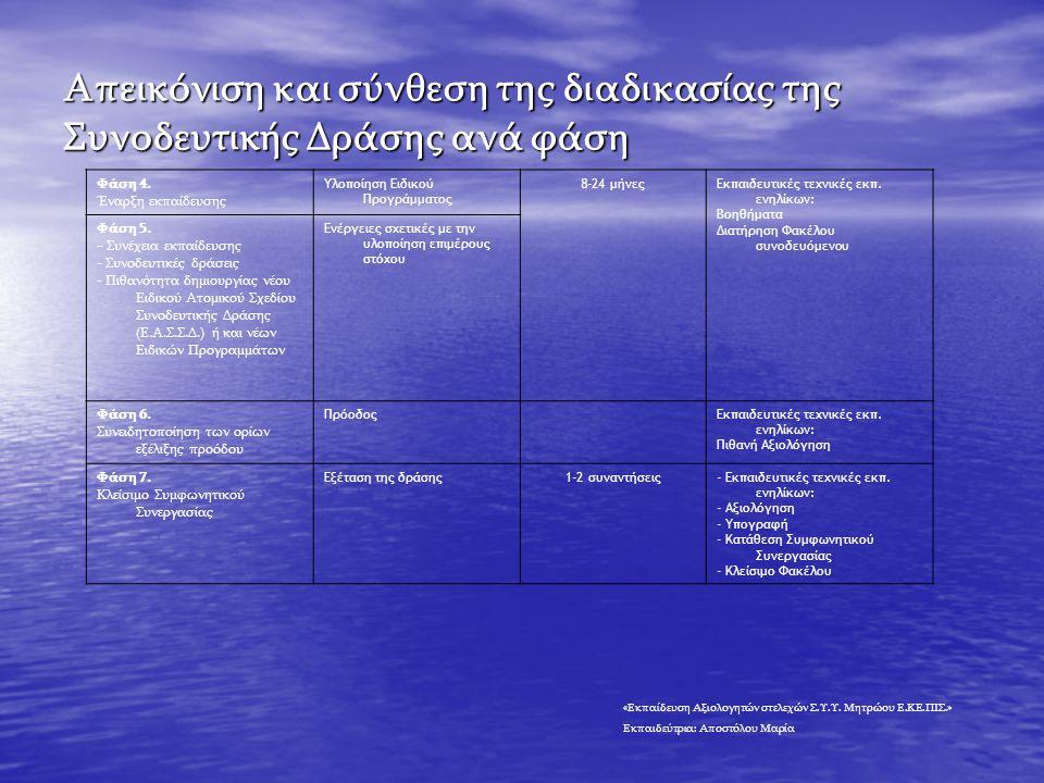 Απεικόνιση και σύνθεση της διαδικασίας της Συνοδευτικής Δράσης ανά φάση Φάση 4. Έναρξη εκπαίδευσης Υλοποίηση Ειδικού Προγράμματος 8-24 μήνεςΕκπαιδευτι