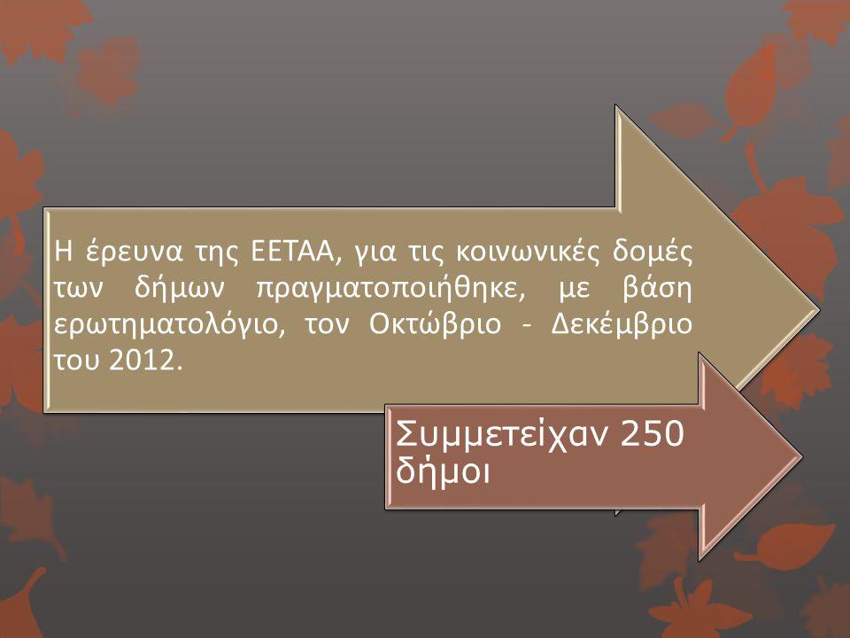 Η έρευνα της ΕΕΤΑΑ, για τις κοινωνικές δομές των δήμων πραγματοποιήθηκε, με βάση ερωτηματολόγιο, τον Οκτώβριο - Δεκέμβριο του 2012. Συμμετείχαν 250 δή