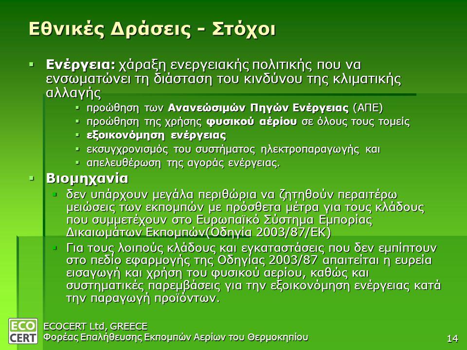 ECOCERT Ltd, GREECE Φορέας Επαλήθευσης Εκπομπών Αερίων του Θερμοκηπίου 14 Εθνικές Δράσεις - Στόχοι  Ενέργεια: χάραξη ενεργειακής πολιτικής που να ενσωματώνει τη διάσταση του κινδύνου της κλιματικής αλλαγής  προώθηση των Ανανεώσιμών Πηγών Ενέργειας (ΑΠΕ)  προώθηση της χρήσης φυσικού αέρίου σε όλους τους τομείς  εξοικονόμηση ενέργειας  εκσυγχρονισμός του συστήματος ηλεκτροπαραγωγής και  απελευθέρωση της αγοράς ενέργειας.