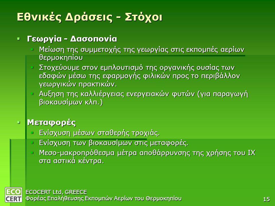 ECOCERT Ltd, GREECE Φορέας Επαλήθευσης Εκπομπών Αερίων του Θερμοκηπίου 15 Εθνικές Δράσεις - Στόχοι  Γεωργία - Δασοπονία  Μείωση της συμμετοχής της γ