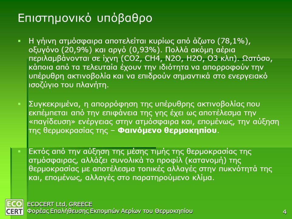 ECOCERT Ltd, GREECE Φορέας Επαλήθευσης Εκπομπών Αερίων του Θερμοκηπίου 4 Επιστημονικό υπόβαθρο   Η γήινη ατμόσφαιρα αποτελείται κυρίως από άζωτο (78,1%), οξυγόνο (20,9%) και αργό (0,93%).