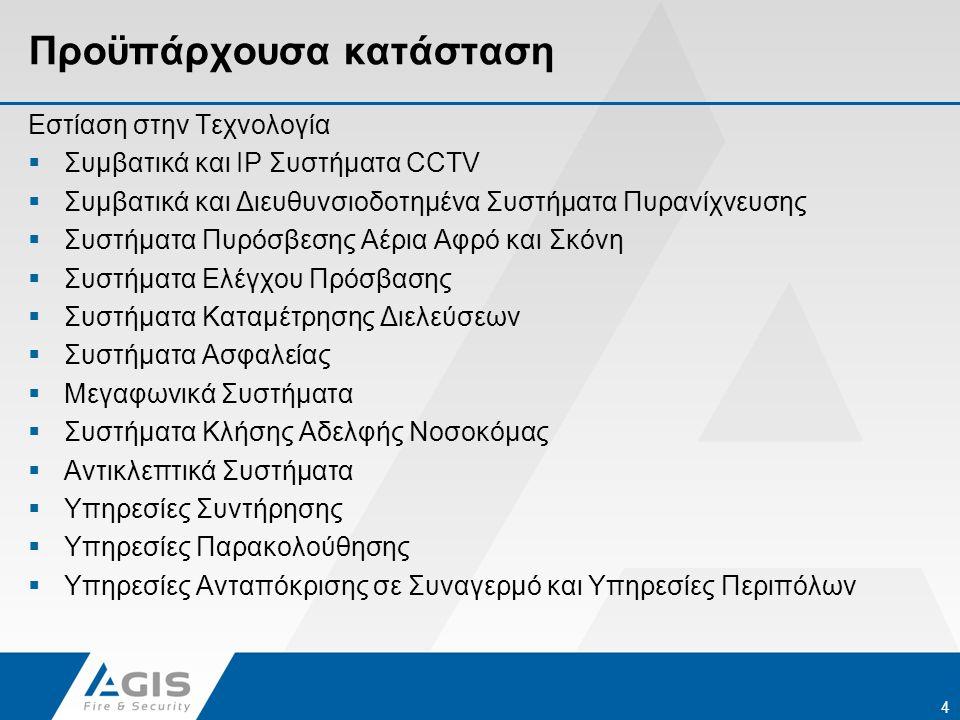 Προϋπάρχουσα κατάσταση Εστίαση στην Τεχνολογία  Συμβατικά και IP Συστήματα CCTV  Συμβατικά και Διευθυνσιοδοτημένα Συστήματα Πυρανίχνευσης  Συστήματ