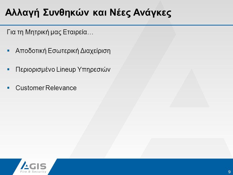 Αλλαγή Συνθηκών και Νέες Ανάγκες Για τη Μητρική μας Εταιρεία…  Αποδοτική Εσωτερική Διαχείριση  Περιορισμένο Lineup Υπηρεσιών  Customer Relevance 9