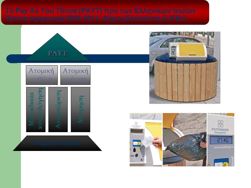 To Pay As You Throw (PAYT) προ των Ελληνικών πυλών Πρώτη εφαρμογή 2009-2011: Δήμος Ελευσίνας (LIFE+)PAYT Ατομική ευθύνη Ατομική χρέωση ΑναγνώρισηΜέτρη
