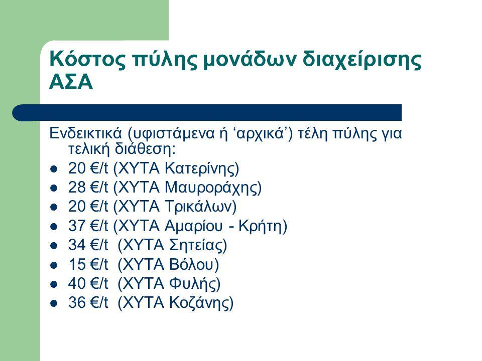 Κόστος πύλης μονάδων διαχείρισης ΑΣΑ Ενδεικτικά (υφιστάμενα ή 'αρχικά') τέλη πύλης για τελική διάθεση:  20 €/t (ΧΥΤΑ Κατερίνης)  28 €/t (XYTA Μαυρορ