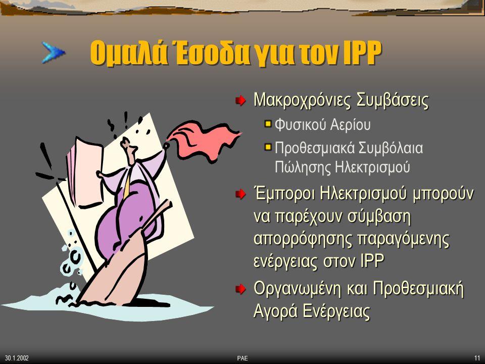 30.1.2002 ΡΑΕ11 Ομαλά Έσοδα για τον IPP Μακροχρόνιες Συμβάσεις Φυσικού Αερίου Προθεσμιακά Συμβόλαια Πώλησης Ηλεκτρισμού Έμποροι Ηλεκτρισμού μπορούν να παρέχουν σύμβαση απορρόφησης παραγόμενης ενέργειας στον IPP Οργανωμένη και Προθεσμιακή Αγορά Ενέργειας